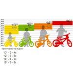 Детско колело Winx Universe 12''